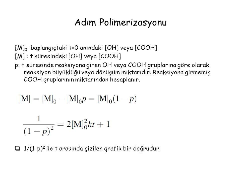 Adım Polimerizasyonu [M]0: başlangıçtaki t=0 anındaki [OH] veya [COOH]